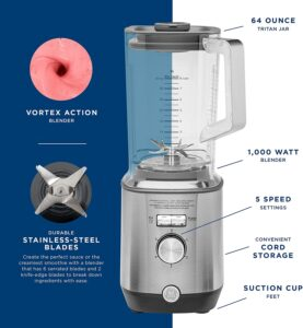 Features of the general electric blender